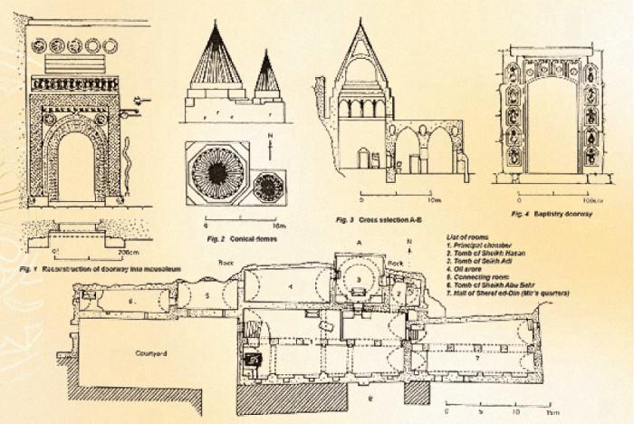 Tempelstruktur